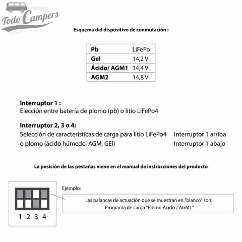 instrucciones Regulador solar dual (para dos baterías) Carbest de 15A - PWM