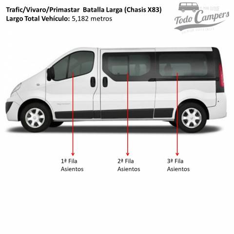 Trafic Vivaro Primastar 2002-2014 lateral
