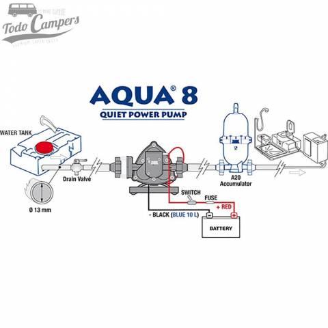Bomba de Presión Fiamma Aqua 8 - 10 Litros - Plano de Montaje. Bomba depósito de aguas limpias camper